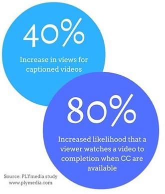 caption statistics